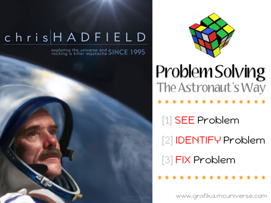 Problem Sovling the Astronaut