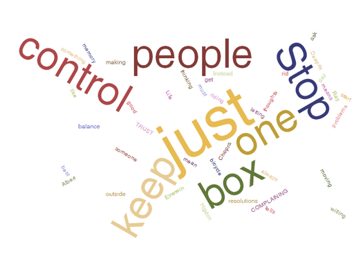 Jason Davies word cloud