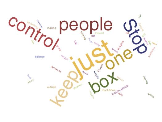 Jason Davies word cloud